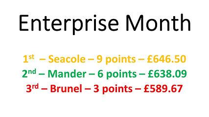 Enterprise Month - Board(1).jpg