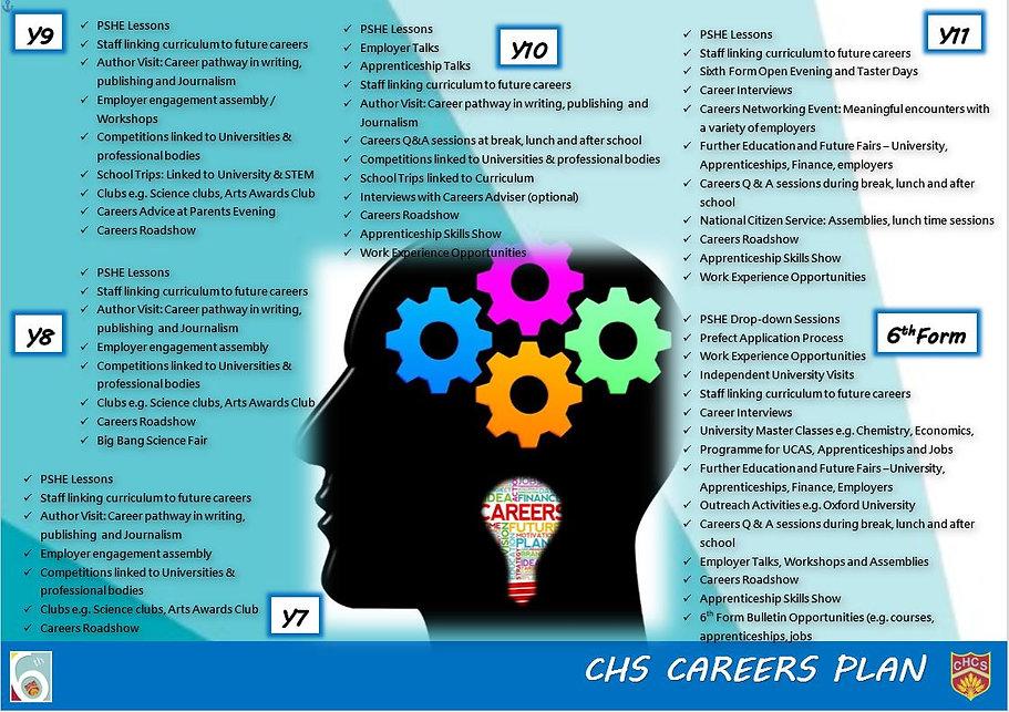 CareersPlan.JPG