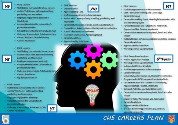 careers plan.png