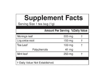 Moringa Supplements Panel