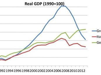 Quali lezioni per l'Europa dalla crisi greca
