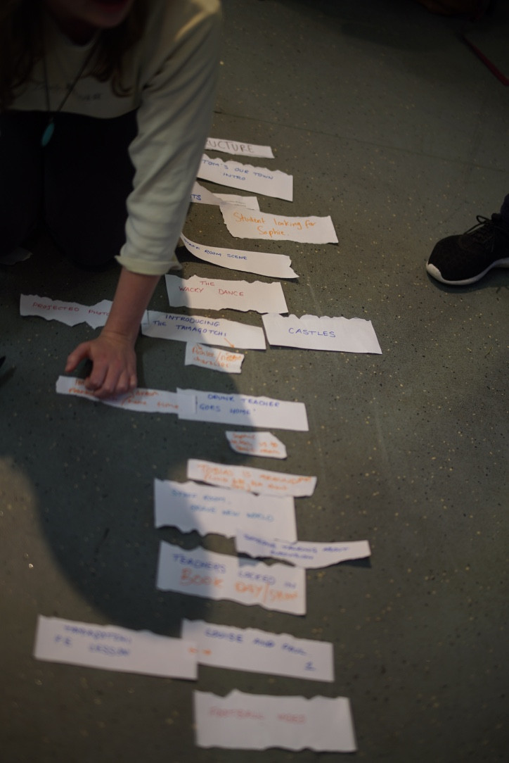 Our structuring process