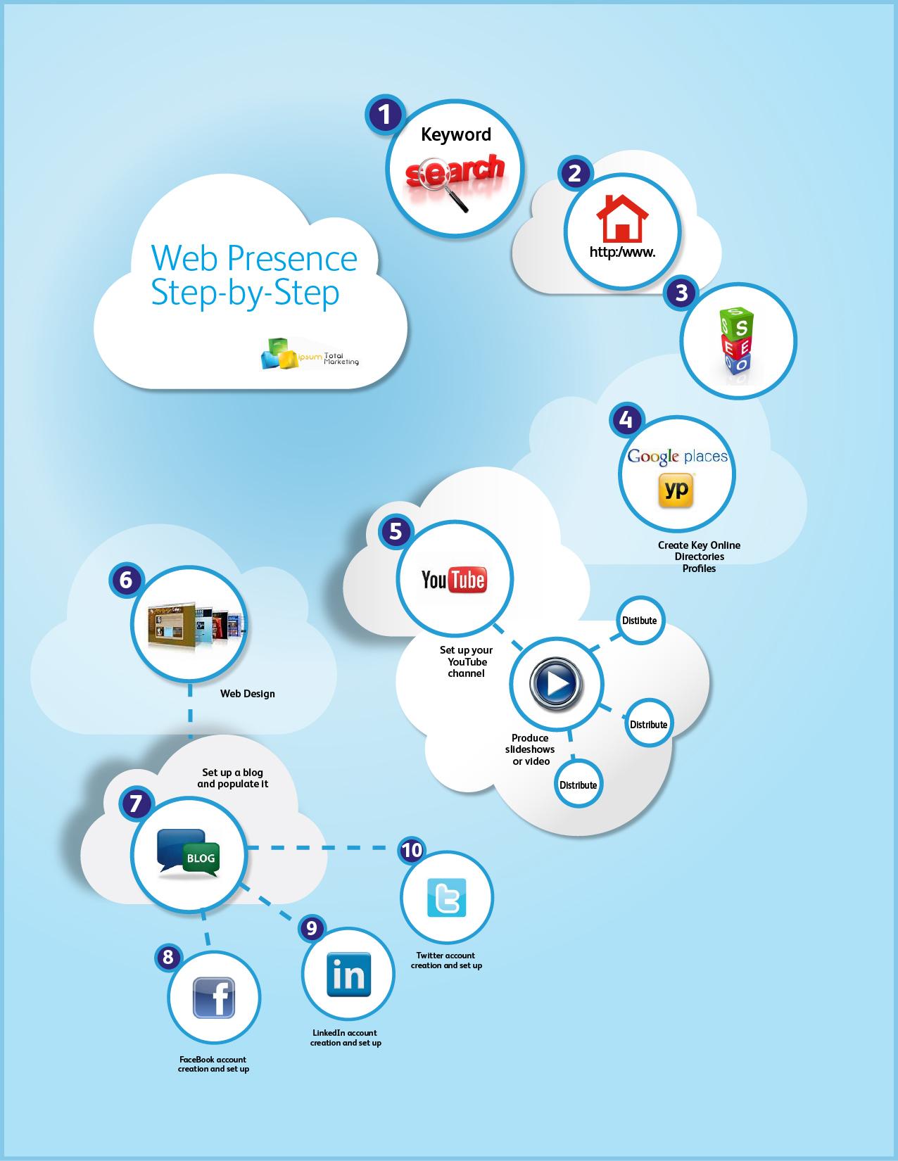 IPS infographic