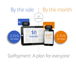 GoPayment Infographic Intuit