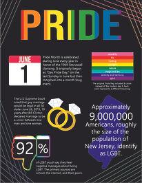 Pride Month Infographic.jpg