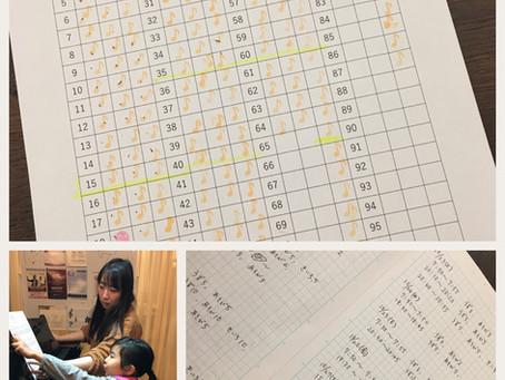 【江東区の音楽教室】コンクールに出場するお子様のナイス!練習法✨