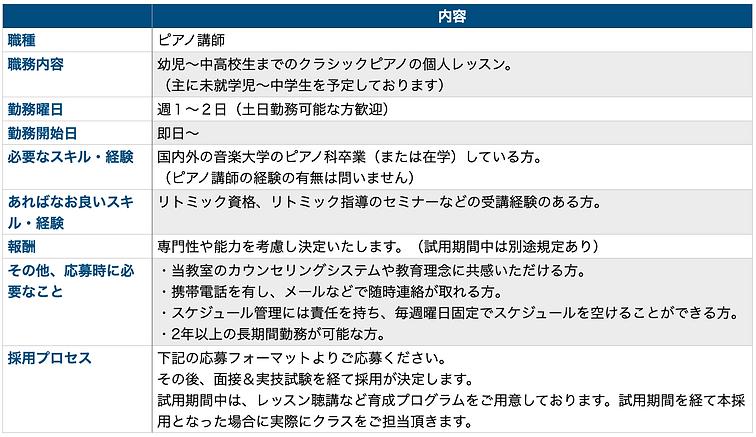 スクリーンショット 2021-03-19 15.03.01.png