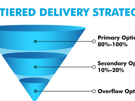 3 Tiered Delivery Strategy