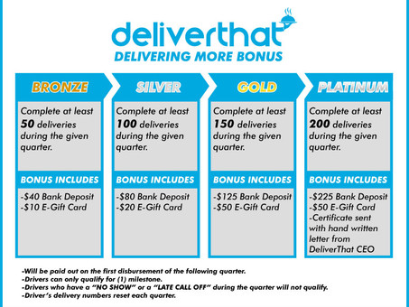 Introducing the Delivering More Bonus