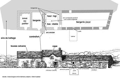 histoire des lieux bis  .jpg