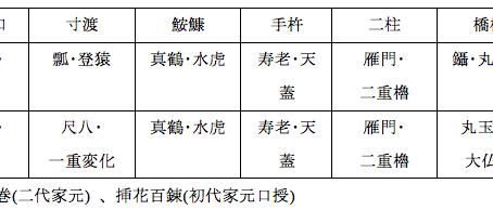 七種:竹花器(たけかき)