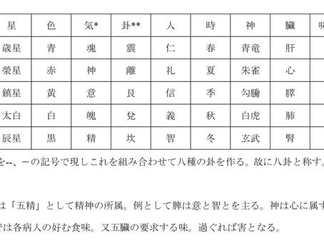 2018年9月のコラム <陰陽五行6>