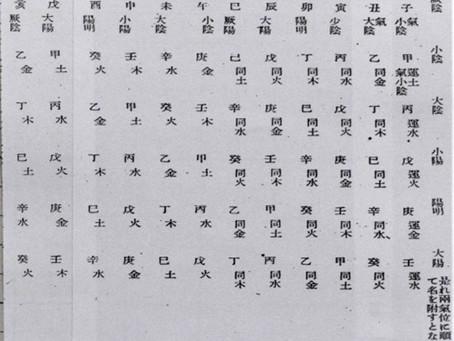「華道玄解」 荒木白鳳著  閲覧11