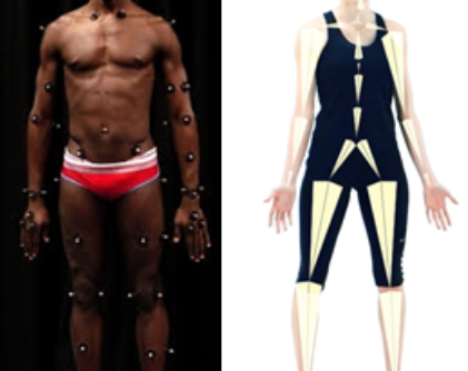 Research Study - Are Kinematics on a Markerless Motion Capture System Comparable to Marker-Based?