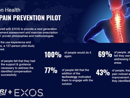 Motion Health Pain Prevention Pilot