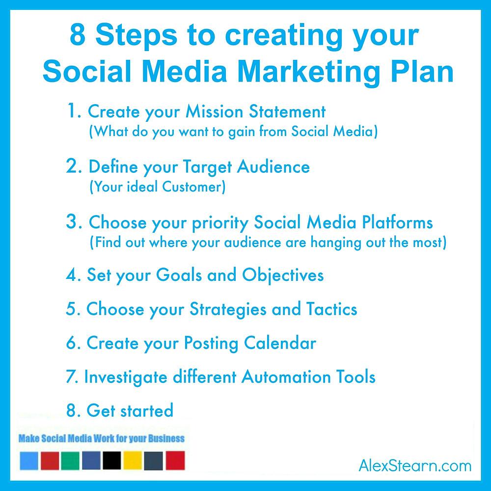 social media marketing plan .jpg