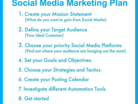 8 Steps to creating your Social Media Marketing Plan