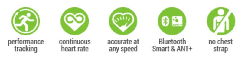Mio Fuse Heart Rate Monitor Features.jpg