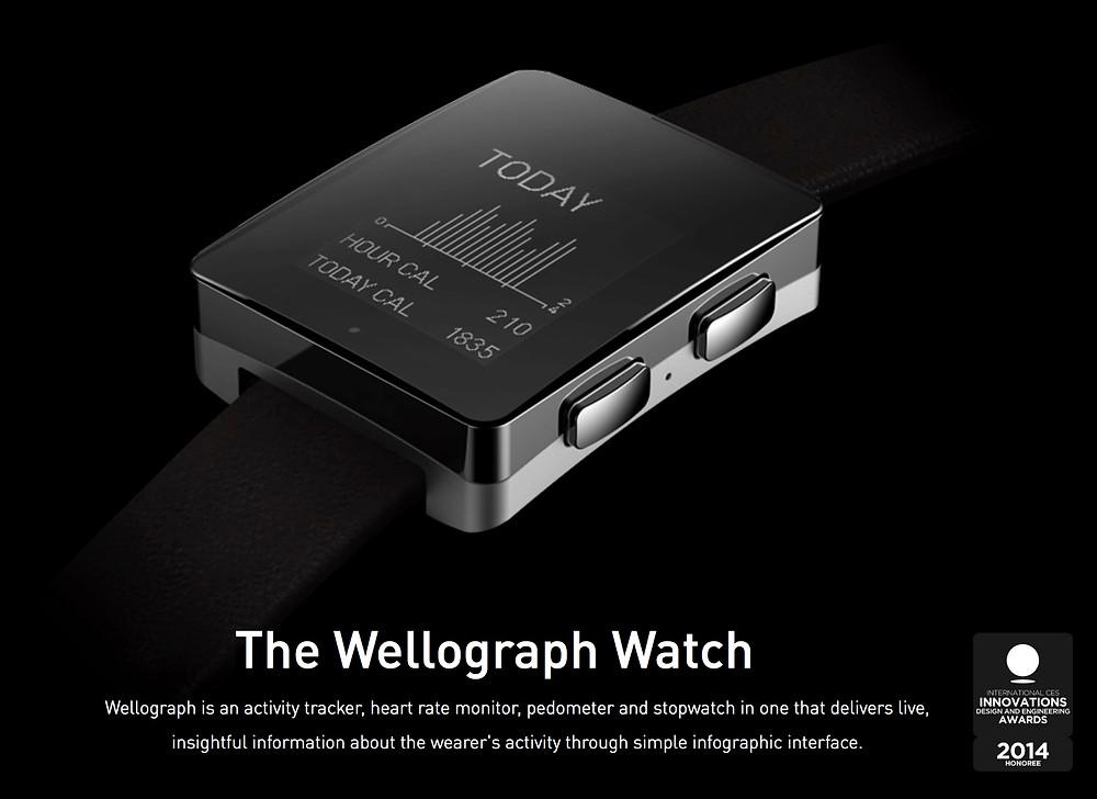 Wellograph.jpg