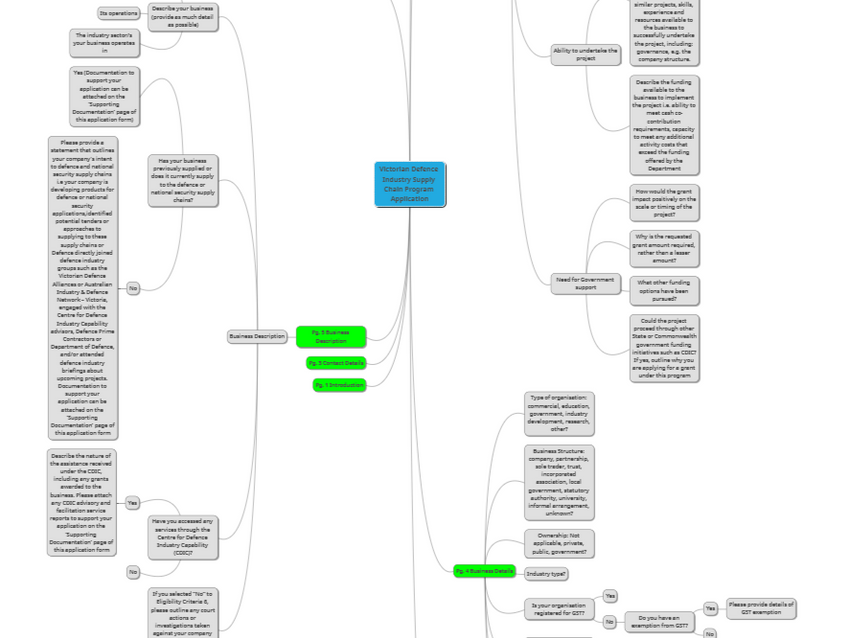 Mind Mapping - A more efficient proposal development method