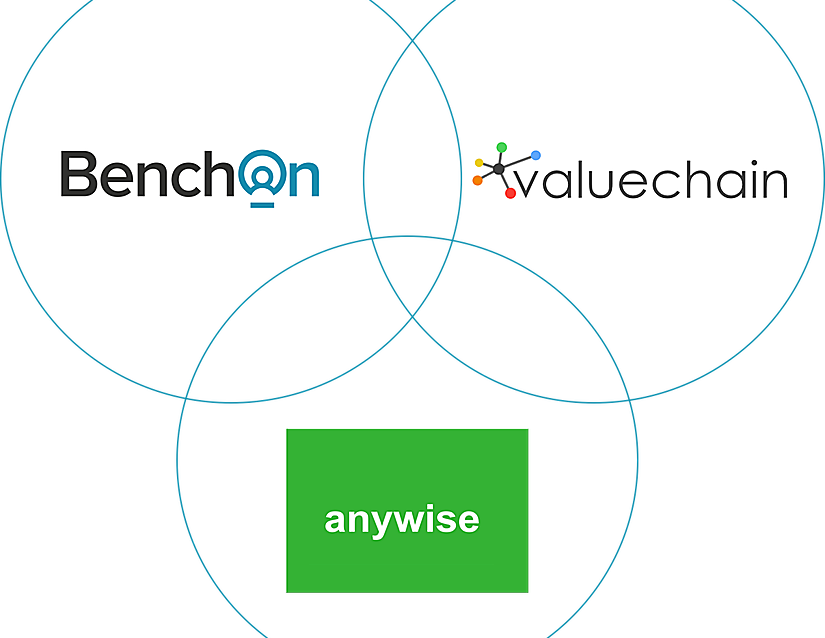 Anywise Consulting, BenchOn and Valuechain Announce Innovative New Partnership