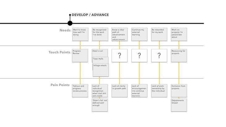 Journeymap Pres 5.jpg