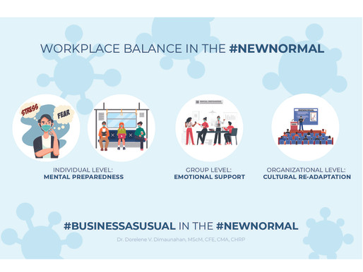 Workplace Balance in the #NewNormal