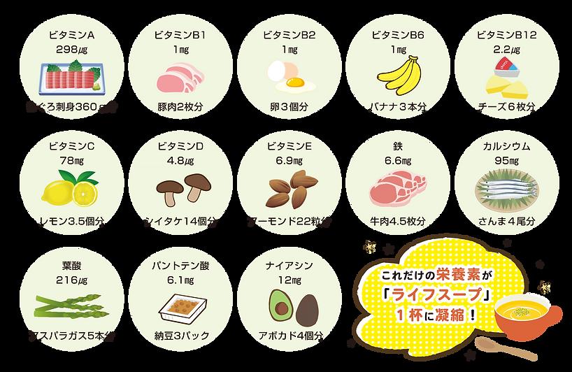 seibun_saishu.png