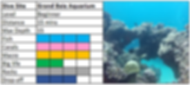 Grand Baie aquarium Scuba Diving Mauritius site