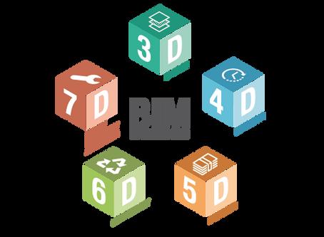 Connaissez-vous le BIM 5D, 6D et 7D ?🤔
