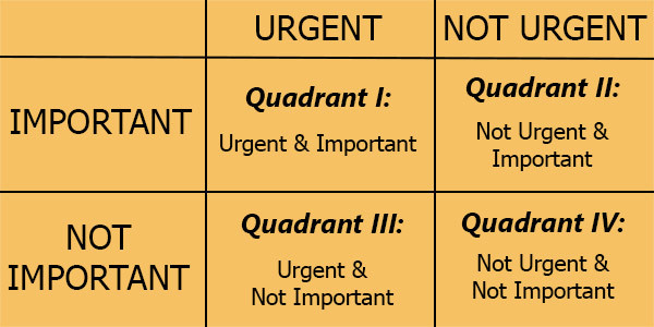 Royal Services helps you stay in quadrant 2 of Steven Covey's Time Management Matrix