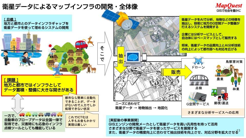 衛星データによるマップインフラの開発・全体像