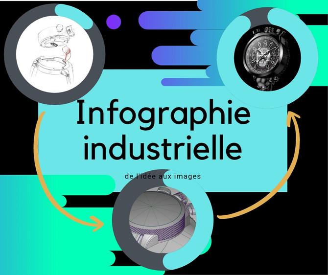 Qu'est ce que l'infographie industrielle ?