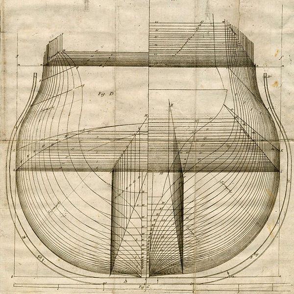 Old-Ship-Body-Plan.jpg