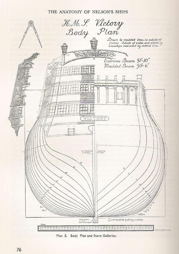HMS_Victory Body Plan.jpg