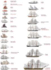Sailing-Ship-Types.jpg