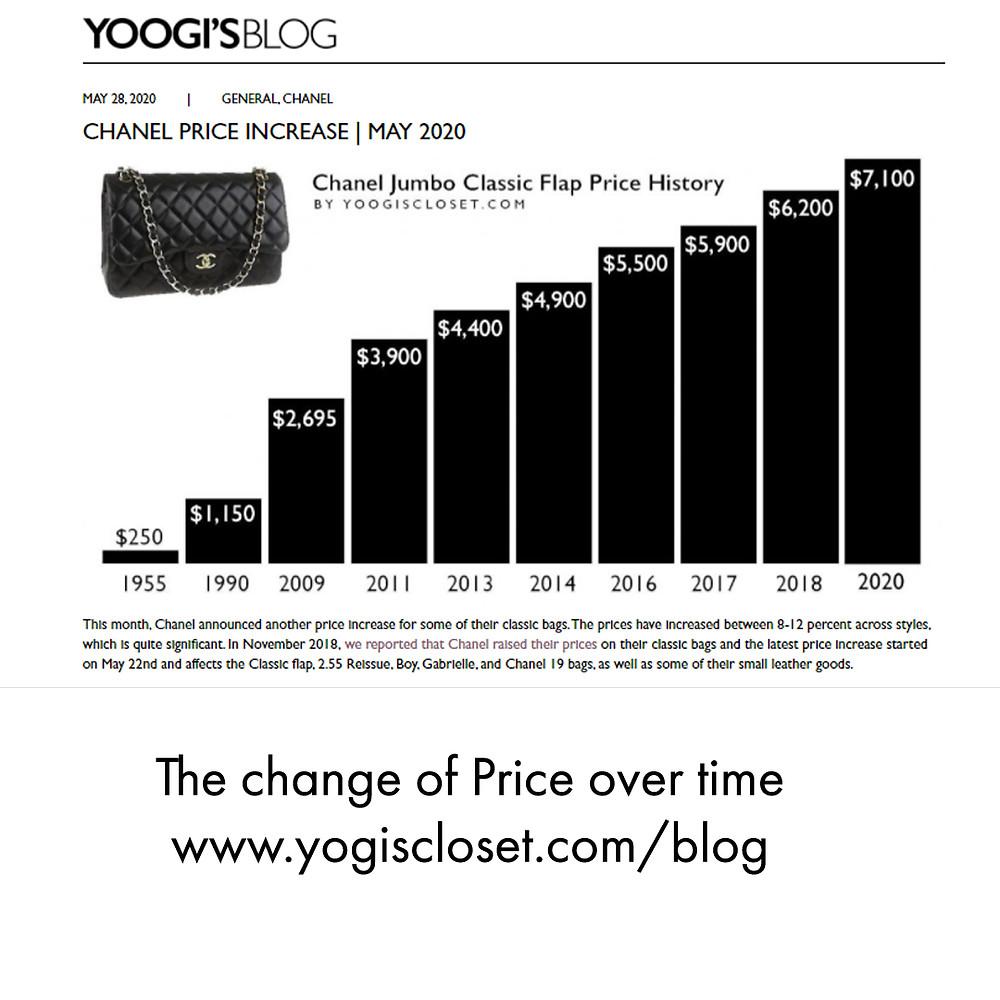 Chanel bag price increase chart