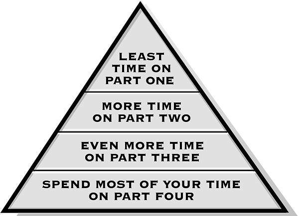 Testimony Pyramid.png