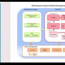 P6 EPPM Architecture Designs