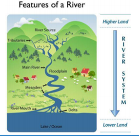 features river.png