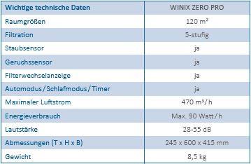 Technische Daten Zero-Pro.JPG