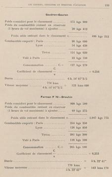1926 - L'année aéronautique