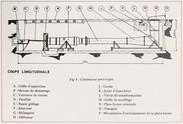 Revue La Meteorologie - 11/1975