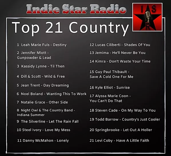Leah Marie Fuls Destiny Indie Star Radio Number one country song