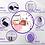 Thumbnail: מכונת תפירה מקצועית וקומפקטית