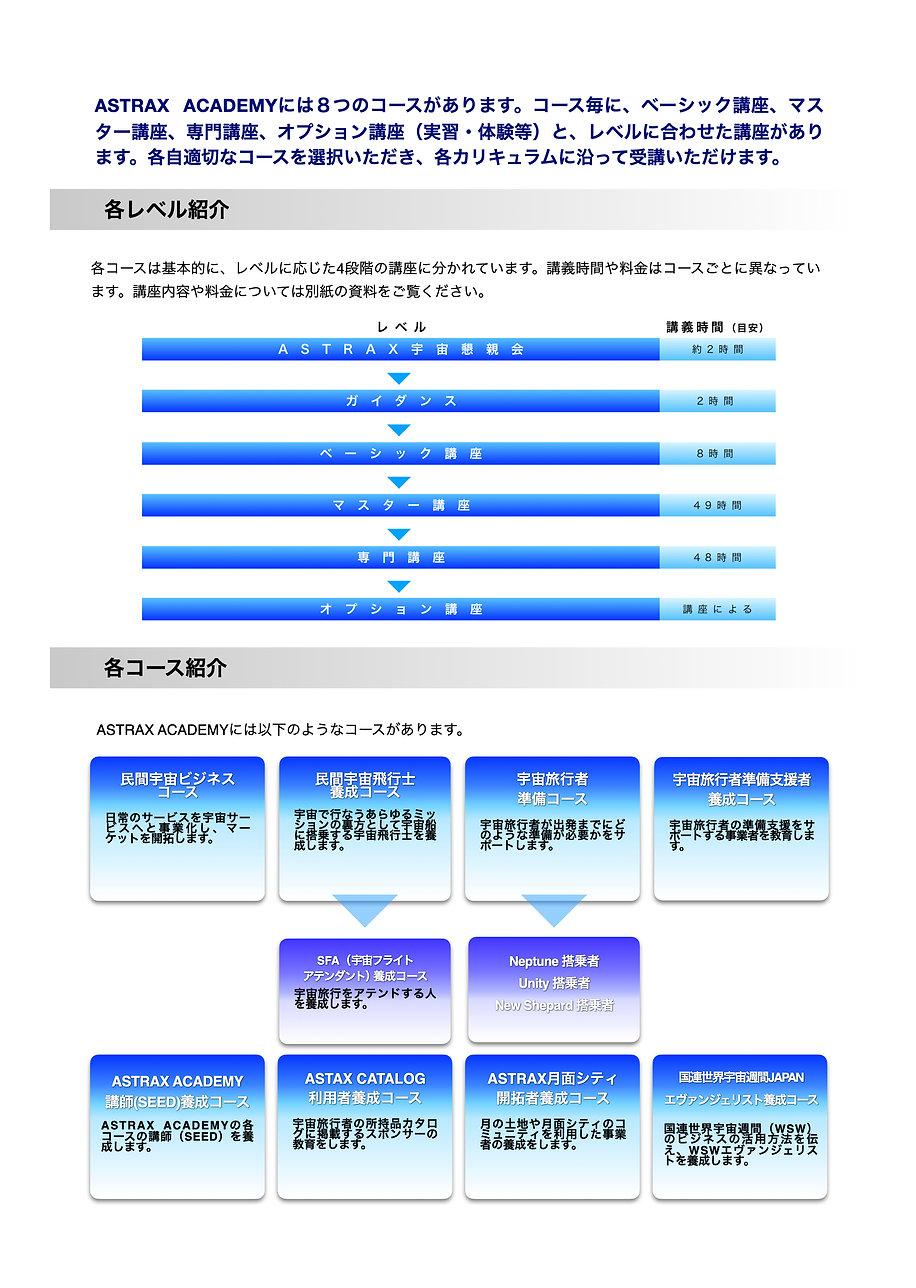ASTRAX ACADEMYパンフサイト用_20210615.002.jpeg