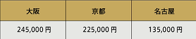 Price-7G.png
