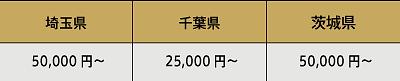 Price-2D.png