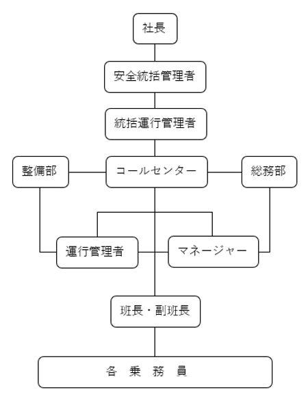 Management1.jpg