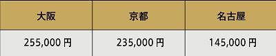 Price-7C.png